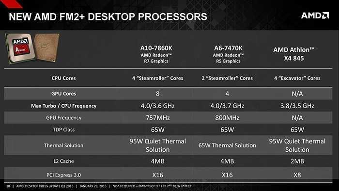 amd-new-processors