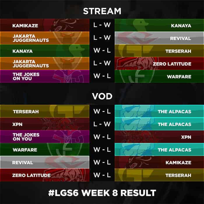 lgs-season-6-week-8-result