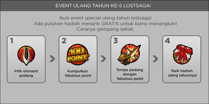 lost-saga-event-anniversary-step