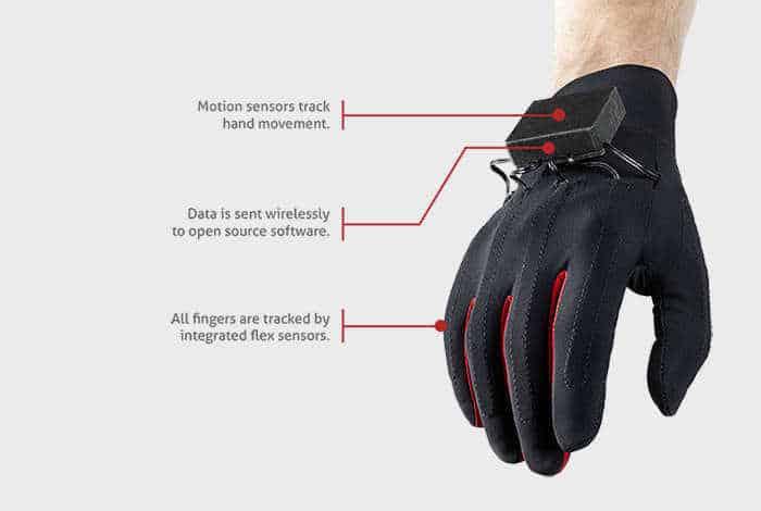 manus-vr-glove-details