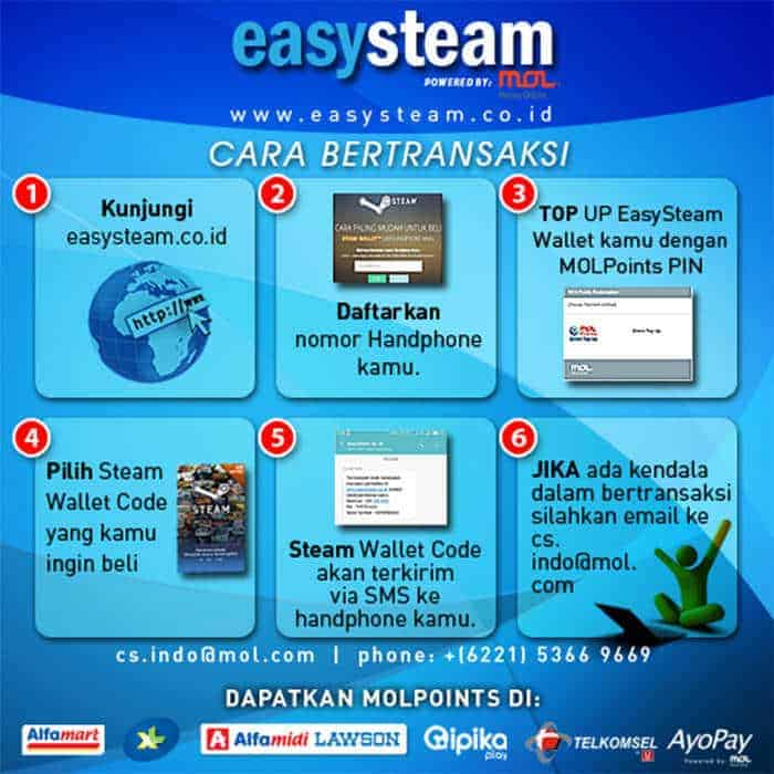easysteam-step