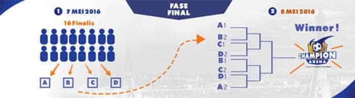 fifa-online-3-fase-penyisihan-national-champion-arena