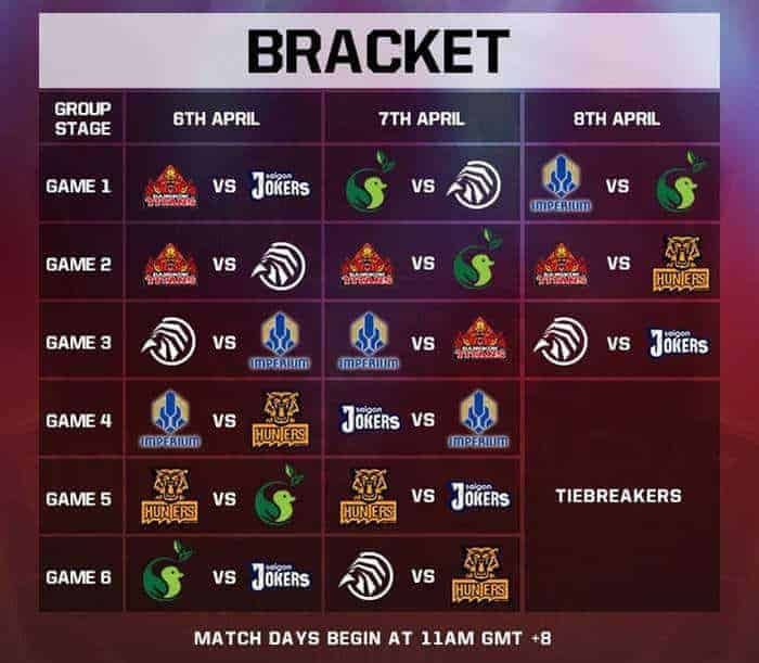 garena-premier-league-spring-2016-bracket