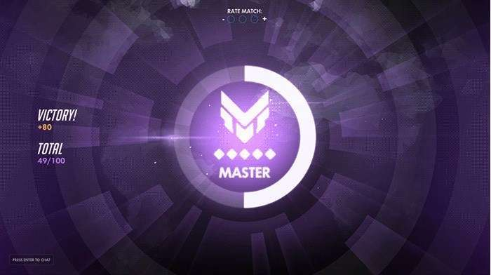 master ranked