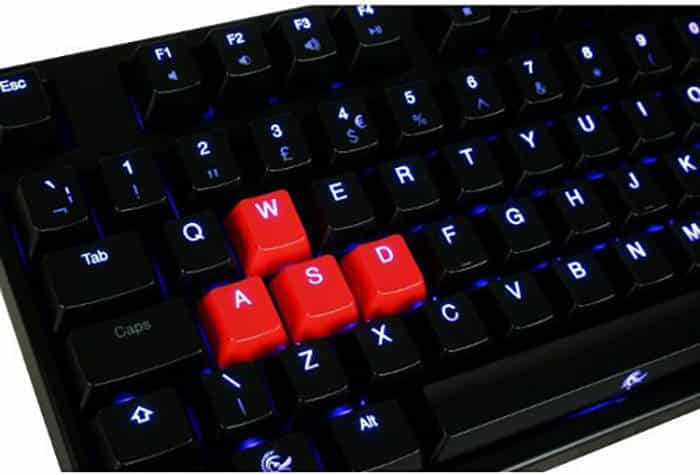 W, A, S, D in Keyboards