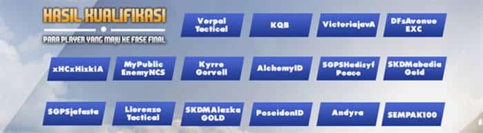 fifa online 3 champion arena