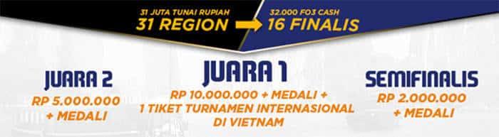 fifa online 3 champion arena 2