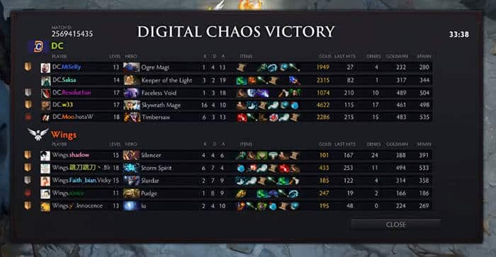 scoreboard game 1 the international 6 wings gaming digital chaos