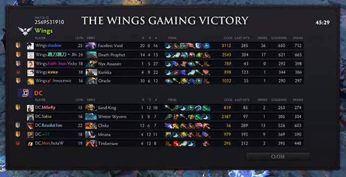 scoreboard game 3 the international 6 wings gaming digital chaos