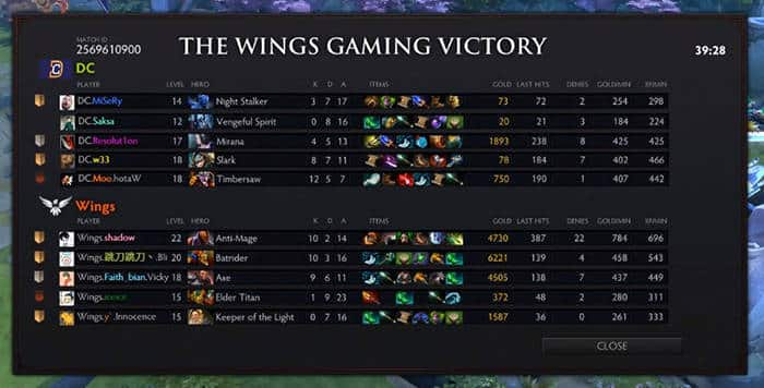 scoreboard game 4 the international 6 wings gaming digital chaos
