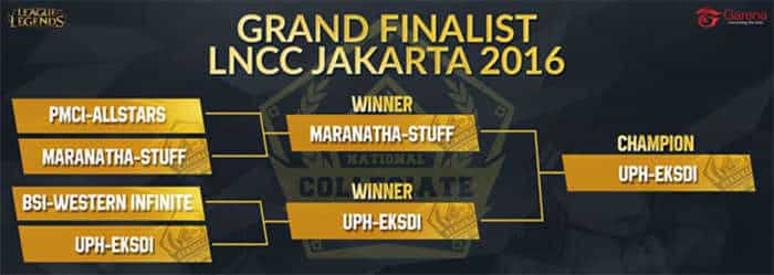 grand finalist lncc jakarta 2016