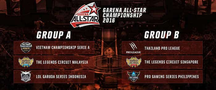 garena all star 2016 group stage a b