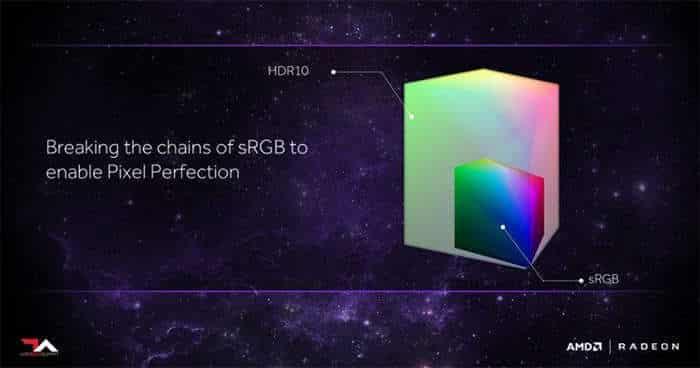 radeon freesync 2 technology