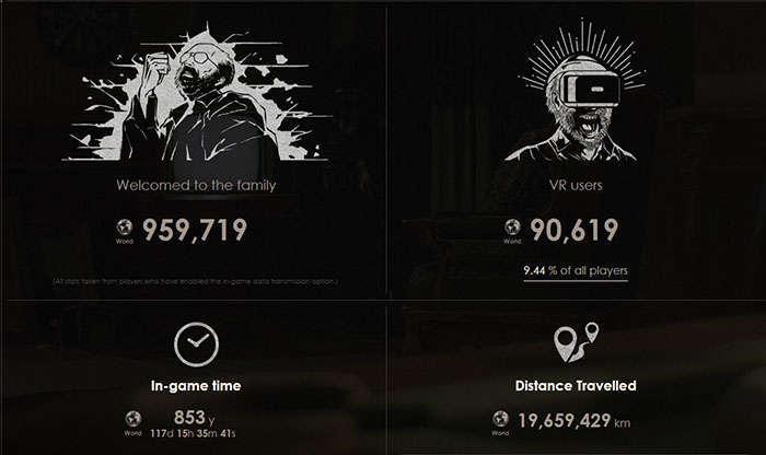 resident evil 7 infographic