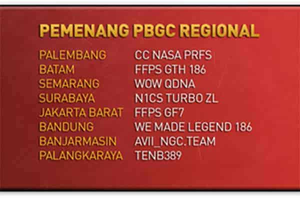 pbgc-2016-regional