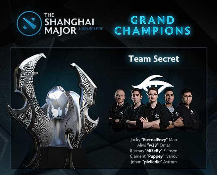 Shanghai Major Champions