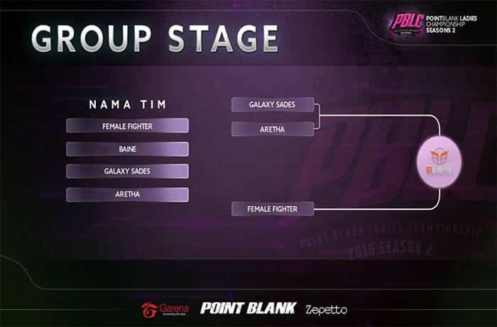 point blank ladies championship 2016 seasons 2 group stage