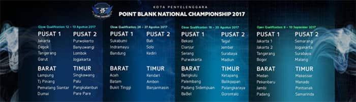 point blank national championship 2017 kota penyelenggara