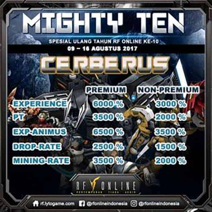 rf online indonesia mighty ten cerberus