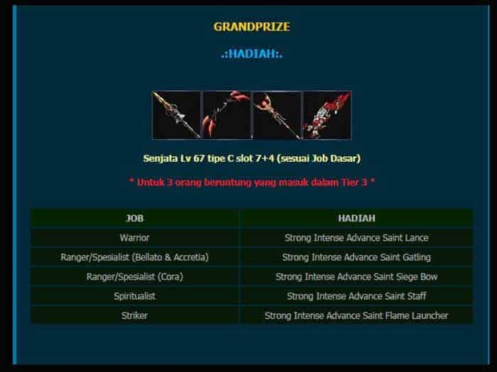 rf online indonesia mighty ten grand prize top up