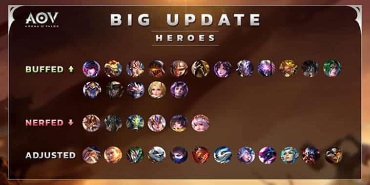 arena of valor big update heroes desember 2017