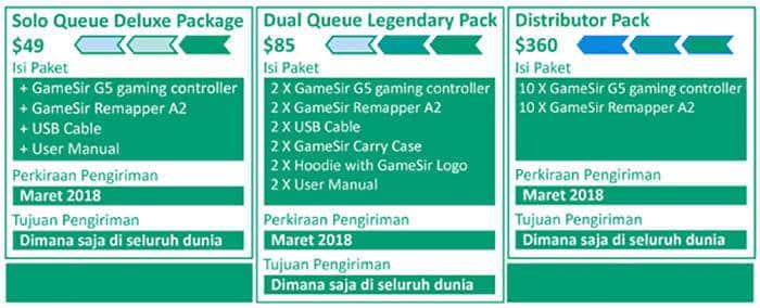 gamesir g5 kickstarter timeline order