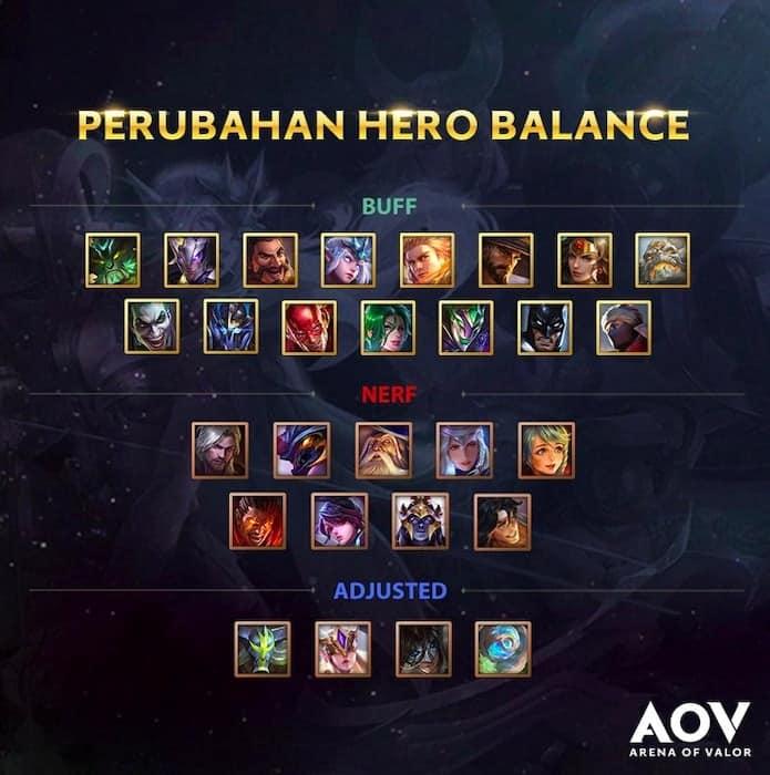 arena of valor indonesia update desember 2018 hero balance