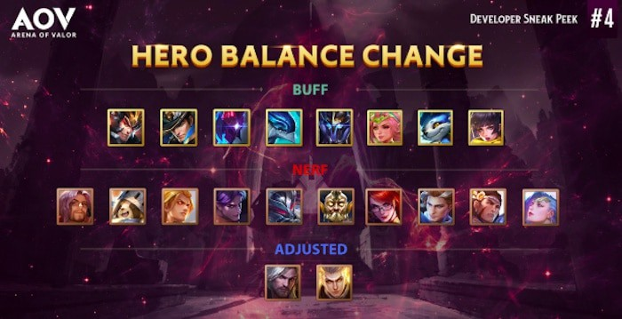 arena of valor update april 2019 hero balance