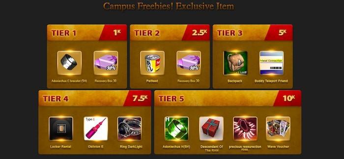 new ran online rewards pra register exlusive items campus freebies