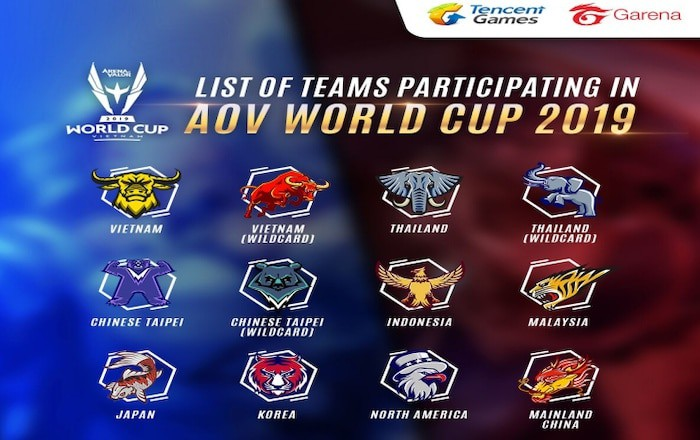 arena of valor world cup 2019 12 teams